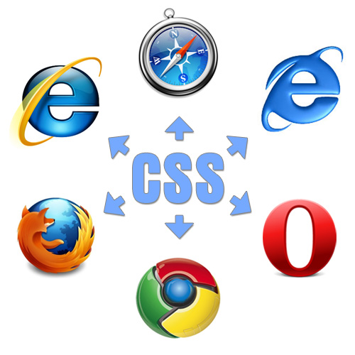 cross-browser css layout